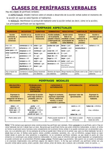 perifrasis-verbales-clases1