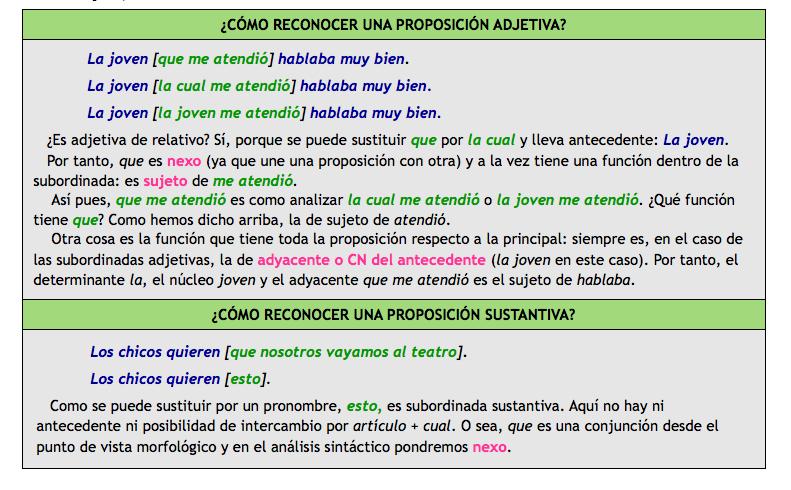 Frases Y Oraciones En Espanol Ejercicios